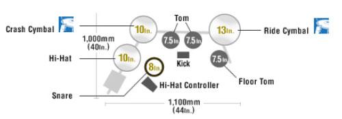 dtx522k-padconfig