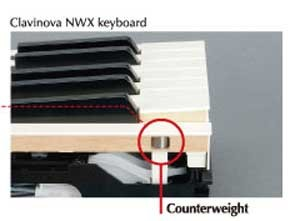 NWX Keyboard with CounterWeight